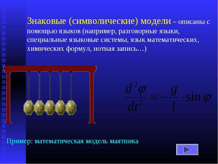 Пример: математическая модель маятника Знаковые (символические) модели – опис...