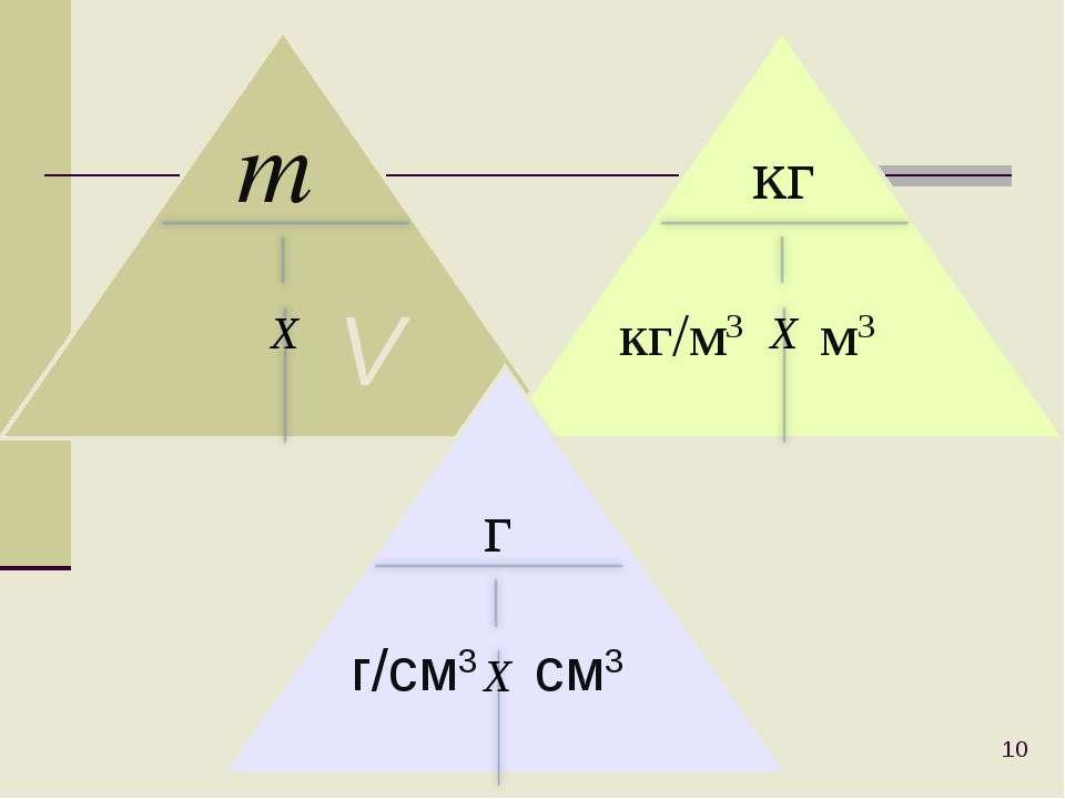 * m ρ V кг кг/м3 м3 г г/см3 см3