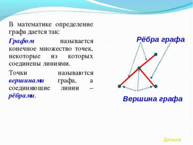 В математике определение графа дается так: Графом называется конечное множест...