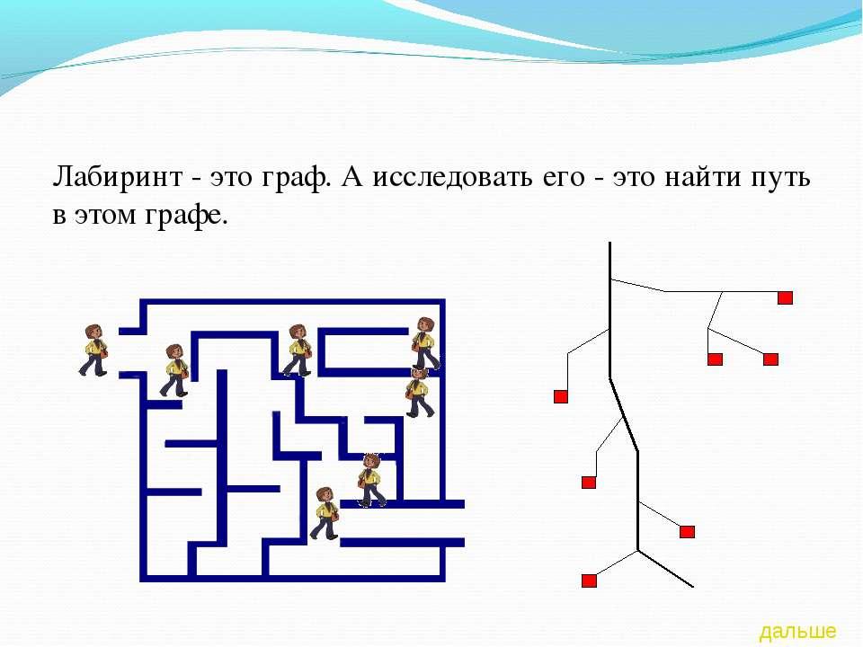 Лабиринт - это граф. А исследовать его - это найти путь в этом графе. дальше