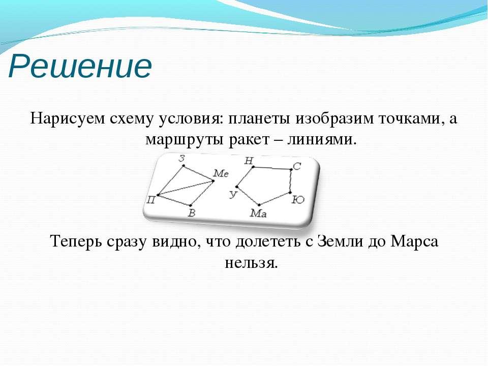 Решение Нарисуем схему условия: планеты изобразим точками, а маршруты ракет –...
