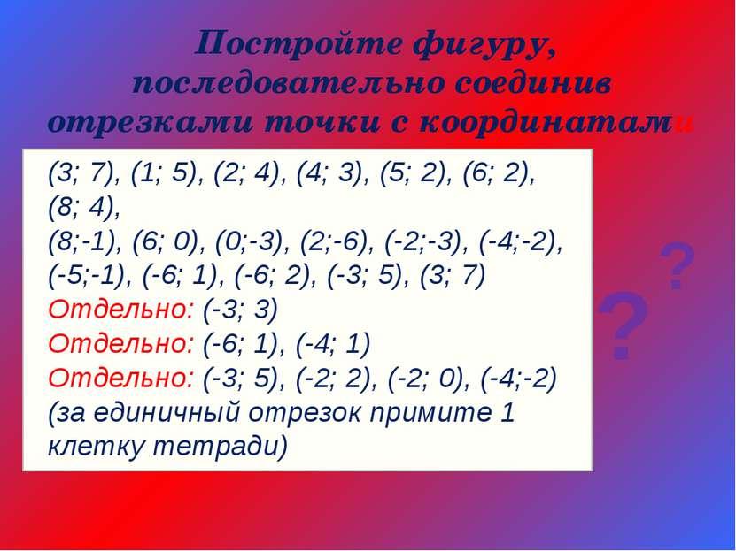 (3; 7), (1; 5), (2; 4), (4; 3), (5; 2), (6; 2), (8; 4), (8;-1), (6; 0), (0;-3...