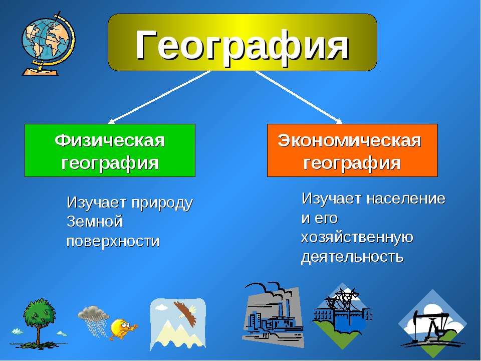 География Физическая география Экономическая география Изучает природу Земной...