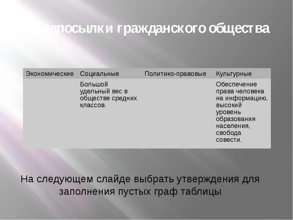 Предпосылки гражданского общества На следующем слайде выбрать утверждения для...