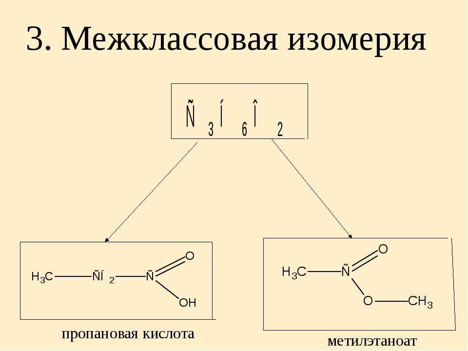 3. Межклассовая изомерия пропановая кислота метилэтаноат