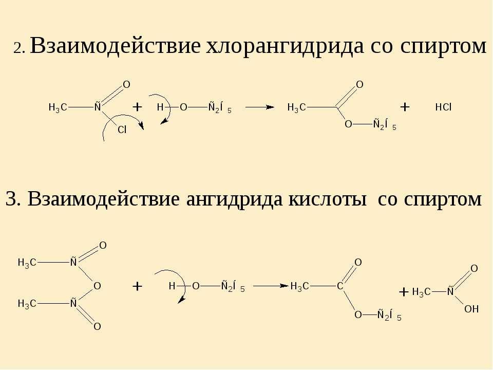 3. Взаимодействие ангидрида кислоты со спиртом 2. Взаимодействие хлорангидрид...