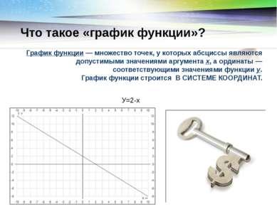 График линейной функции является прямой . При k > 0, прямая образует острый у...