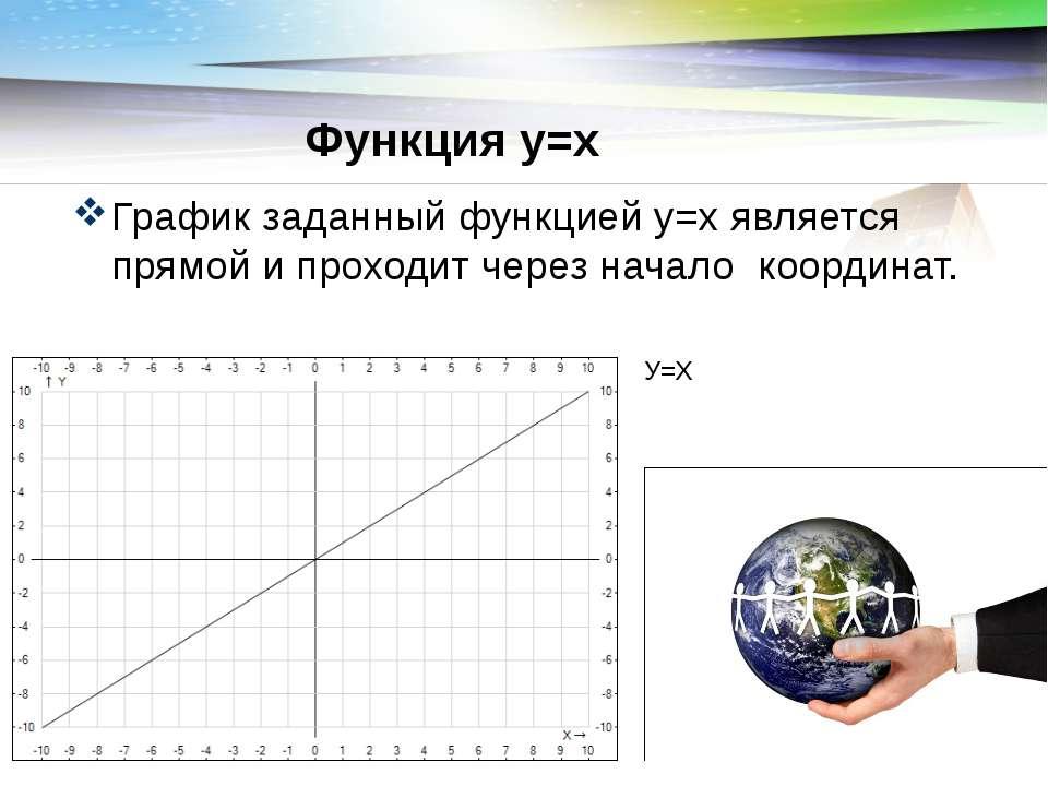 Графиком является парабола. Функция у=х² LOGO