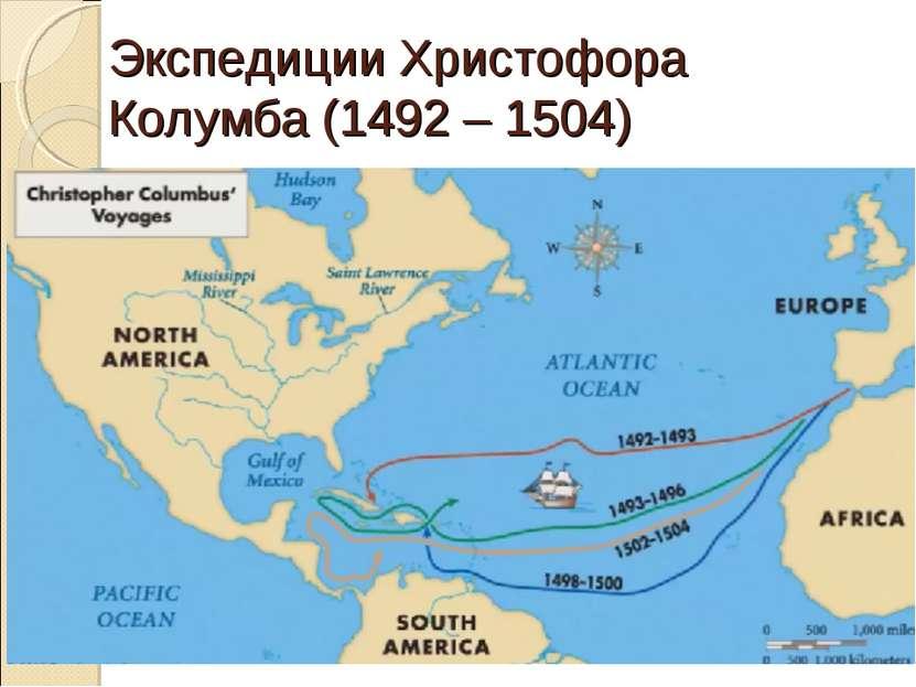 Экспедиции Христофора Колумба (1492 – 1504)