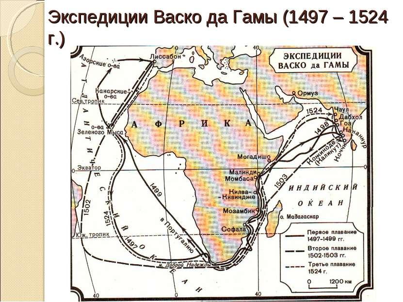 Экспедиции Васко да Гамы (1497 – 1524 г.)