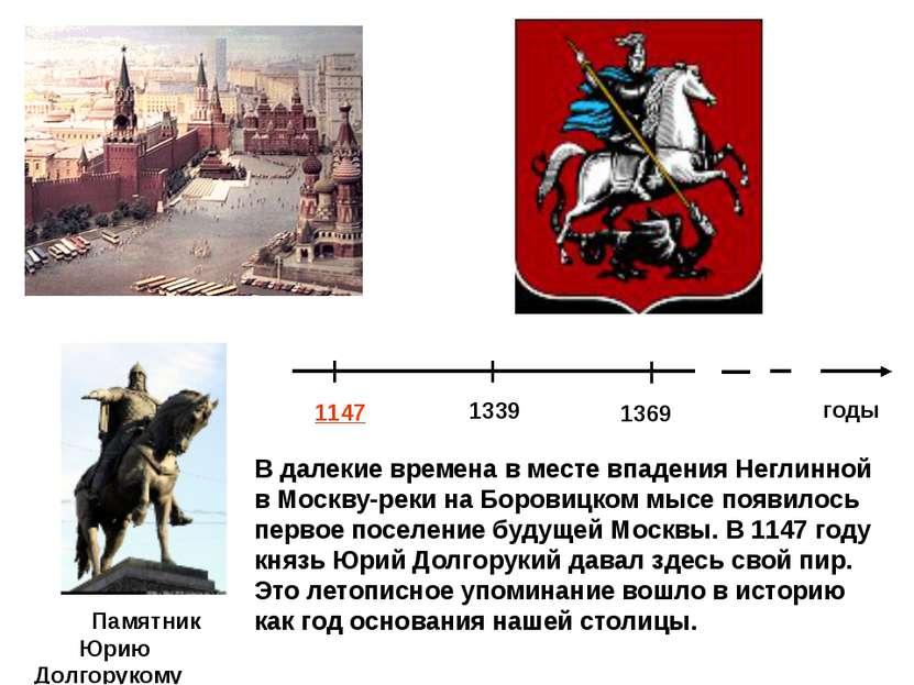 1339 1369 годы 1147 Памятник Юрию Долгорукому В далекие времена в месте впаде...