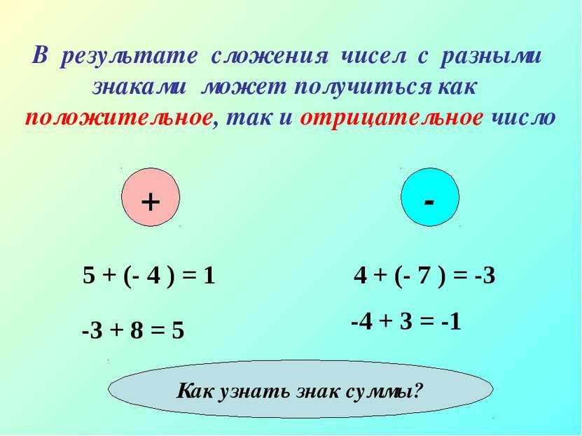 В результате сложения чисел с разными знаками может получиться как положитель...