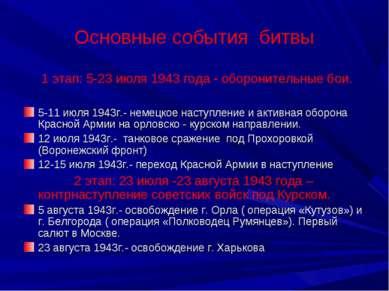 Основные события битвы 1 этап: 5-23 июля 1943 года - оборонительные бои. 5-11...