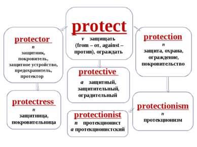protectress n защитница, покровительница protectionism n протекционизм protec...