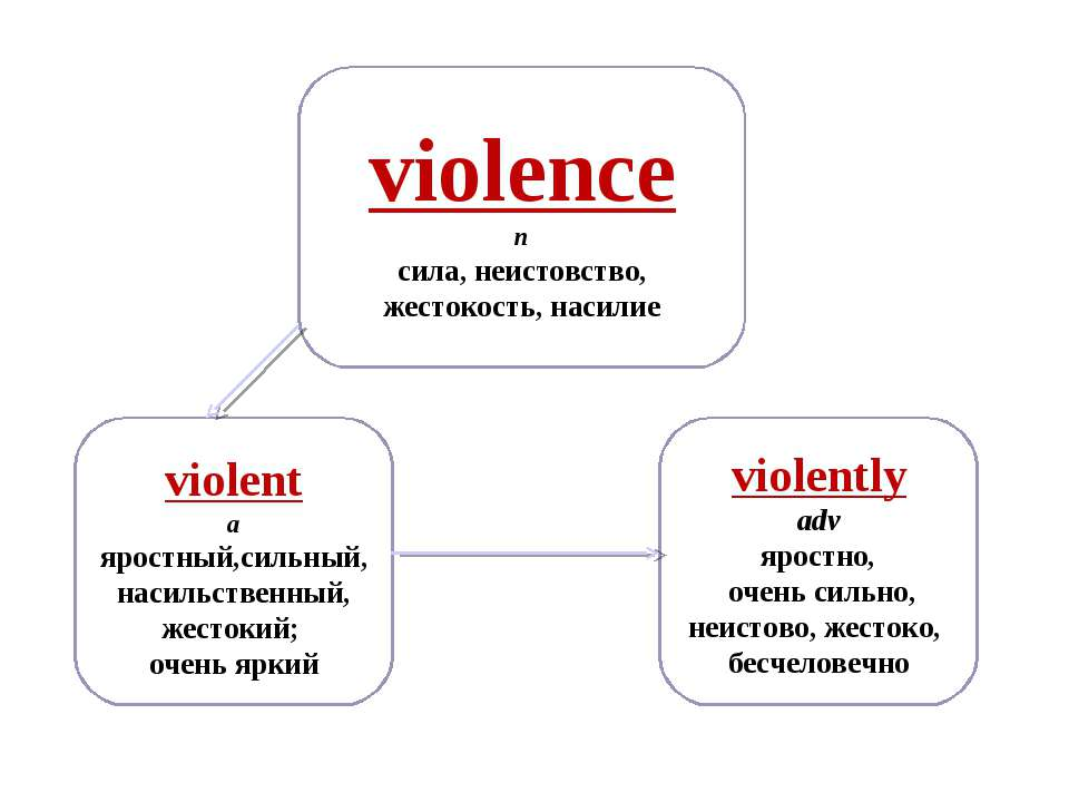violence n сила, неистовство, жестокость, насилие violently adv яростно, очен...