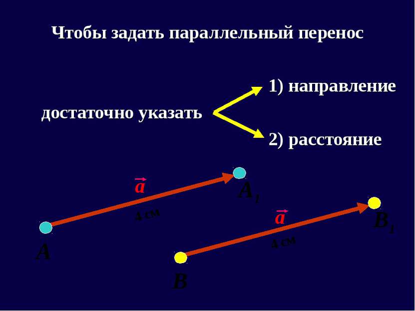 Чтобы задать параллельный перенос 1) направление достаточно указать 2) рассто...