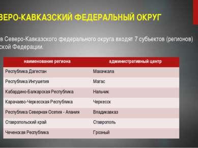 СЕВЕРО-КАВКАЗСКИЙ ФЕДЕРАЛЬНЫЙ ОКРУГ В состав Северо-Кавказского федерального ...