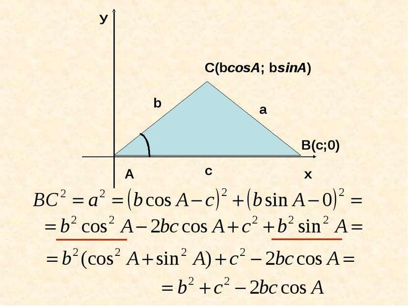 х У А С В(c;0) b a c С(bcosA; bsinA) B