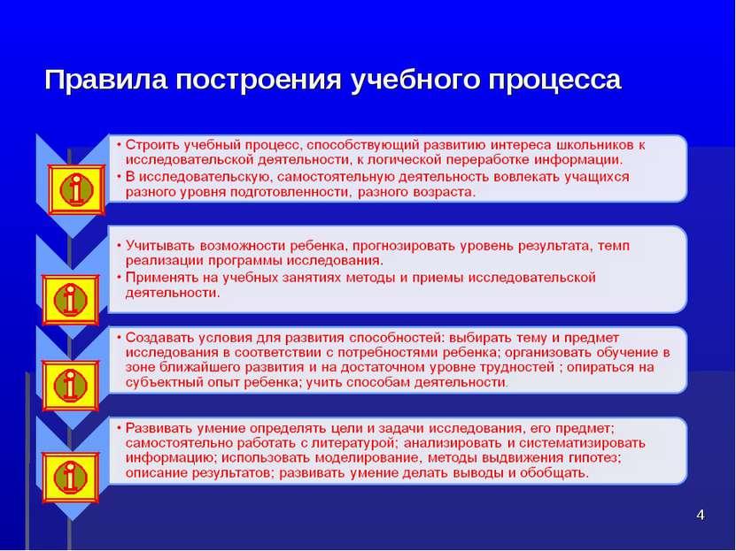 Правила построения учебного процесса *