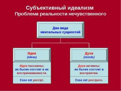 Два вида ментальных сущностей Идеи (ideas) Духи (minds) Субъективный идеализм...