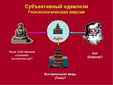 Субъективный идеализм Гносеологическая версия Идея Наше собственное сознание ...