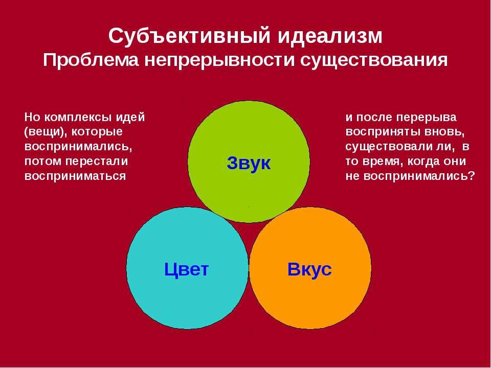 Субъективный идеализм Проблема непрерывности существования Цвет Звук Вкус Но ...