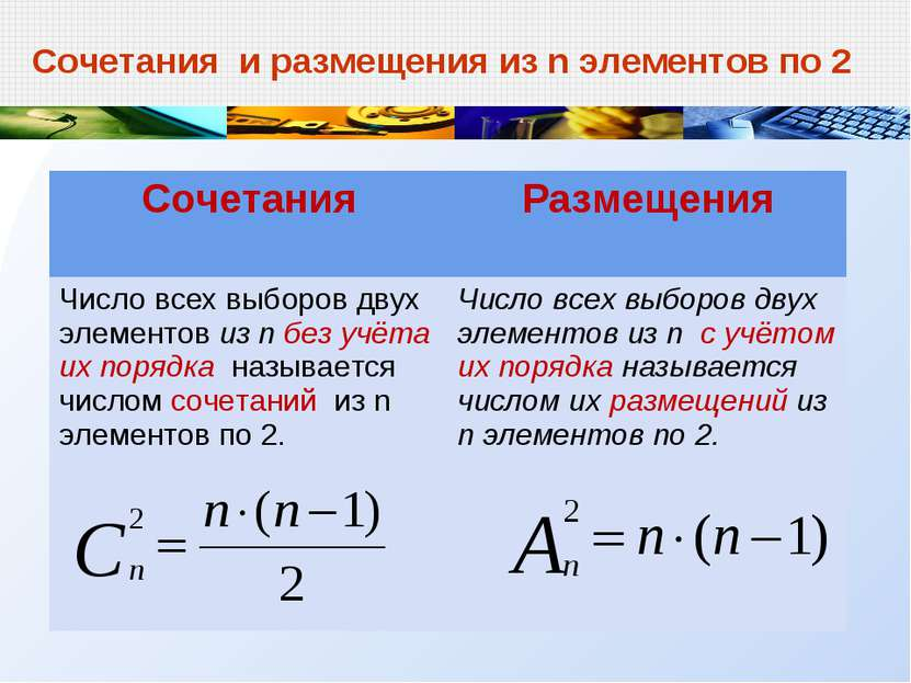 Сочетания и размещения из n элементов по 2 Сочетания Размещения Число всех вы...