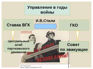 Управление в годы войны ГКО Ставка ВГК