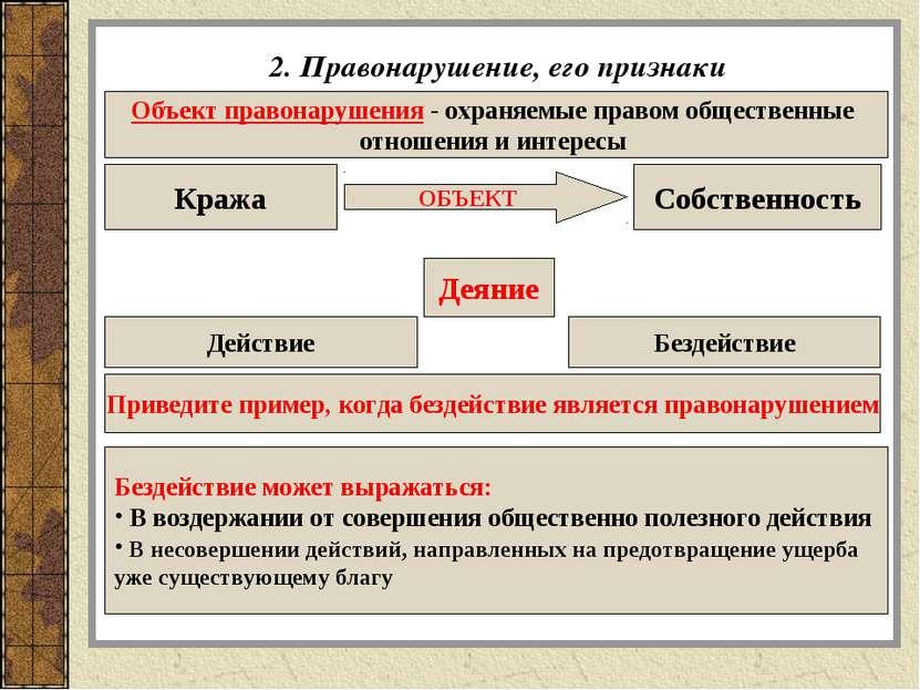 2. Правонарушение, его признаки Объект правонарушения - охраняемые правом общ...