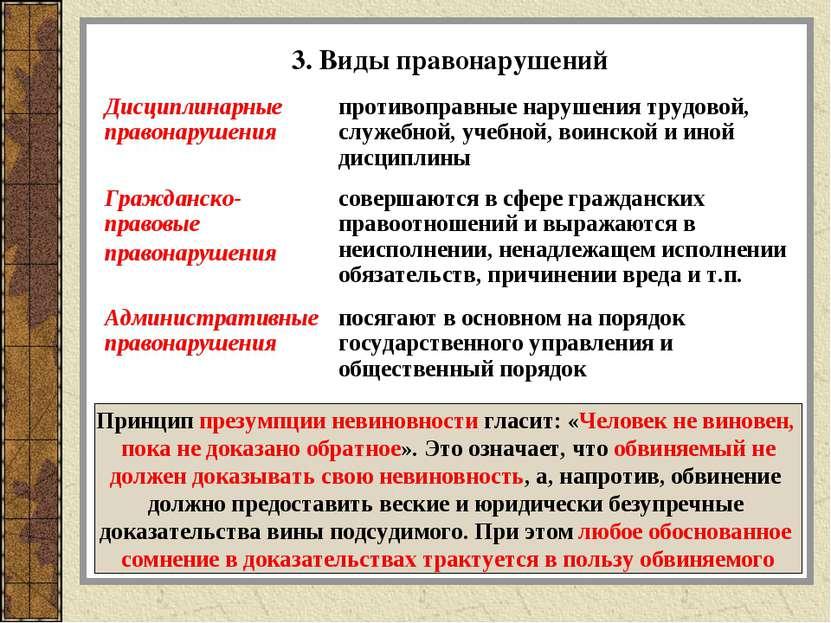 3. Виды правонарушений Принцип презумпции невиновности гласит: «Человек не ви...