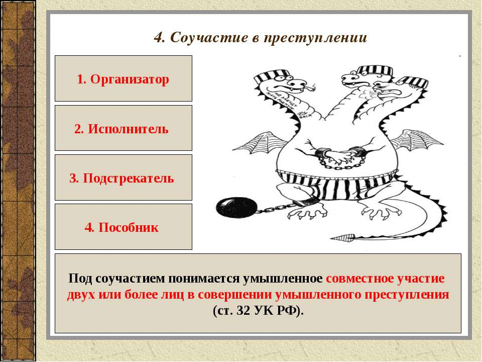4. Соучастие в преступлении 1. Организатор 2. Исполнитель 3. Подстрекатель 4....
