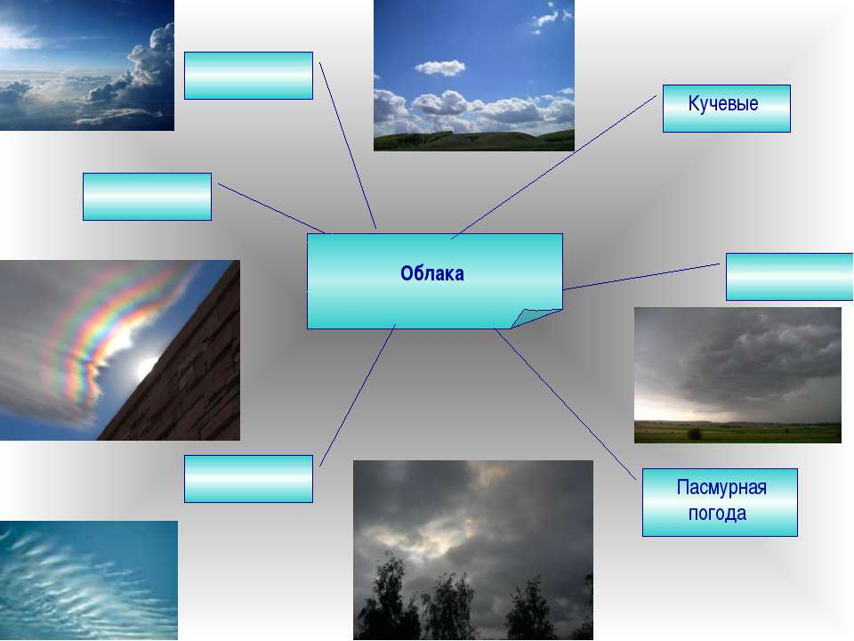 Облака Кучевые Пасмурная погода