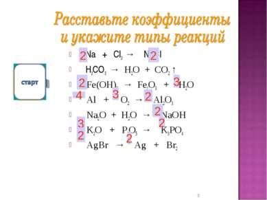 Na + Cl2 → NaCl H2CO3 → H2O + CO2 ↑ Fe(OH)3 → Fe2O3 + H2O Al + O2 → Al2O3 Na2...