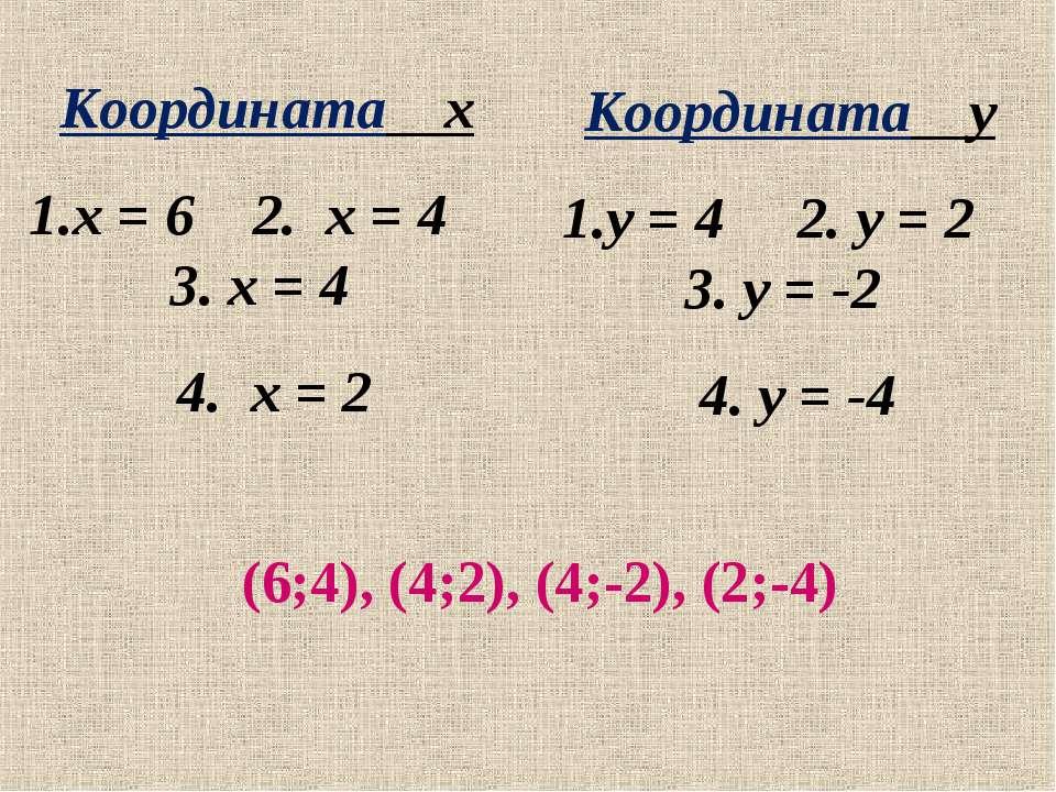 Координата х х = 6 2. х = 4 3. х = 4 4. х = 2 Координата у у = 4 2. у = 2 3. ...