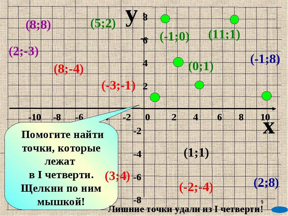 y x -10 -8 -6 -4 -2 0 2 4 6 8 10 8 6 4 2 -2 -4 -6 -8 (2;8) (8;8) (5;2) (1;1) ...