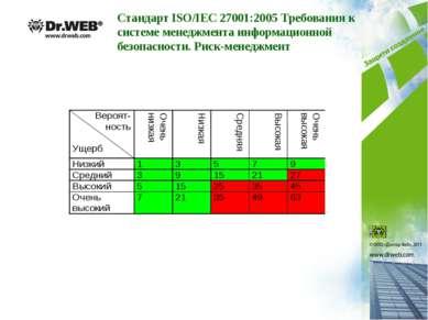 Стандарт ISO/IEC 27001:2005 Требования к системе менеджмента информационной б...