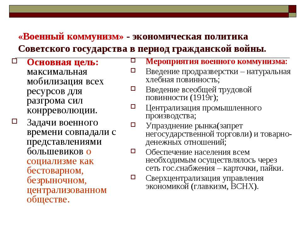 «Военный коммунизм» - экономическая политика Советского государства в период ...