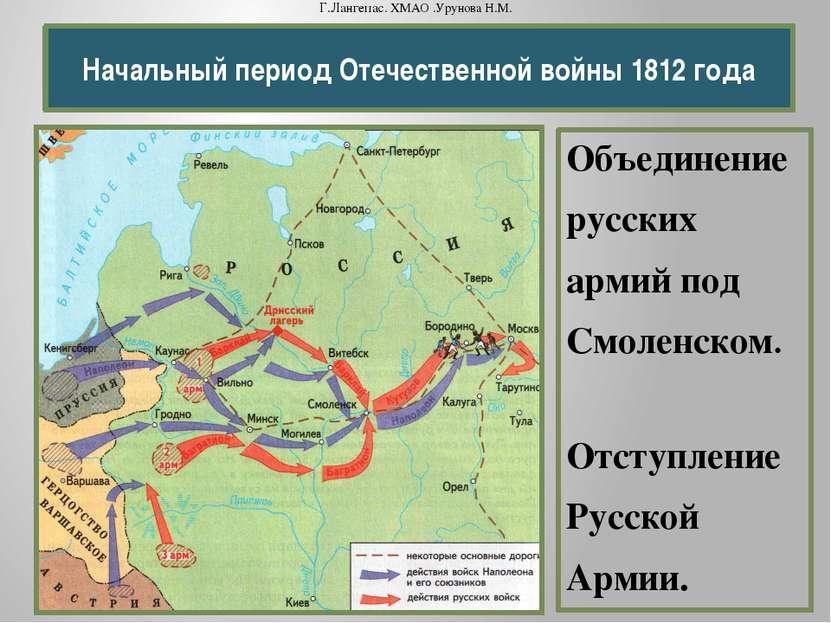 Начальный период Отечественной войны 1812 года Объединение русских армий под ...