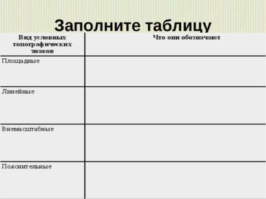Заполните таблицу