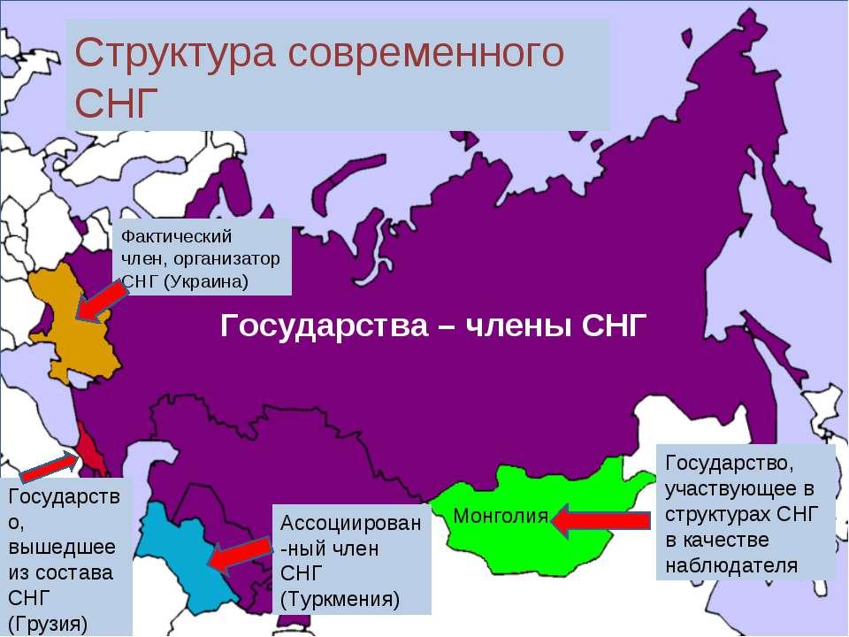 Государства – члены СНГ Государство, участвующее в структурах СНГ в качеств...