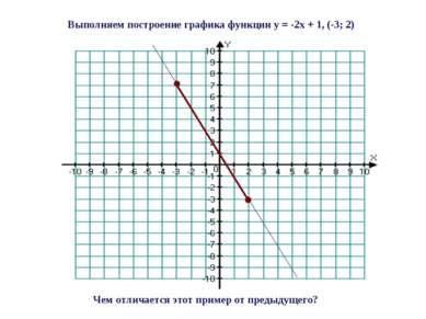 Выполняем построение графика функции y = -2x + 1, (-3; 2) Чем отличается этот...