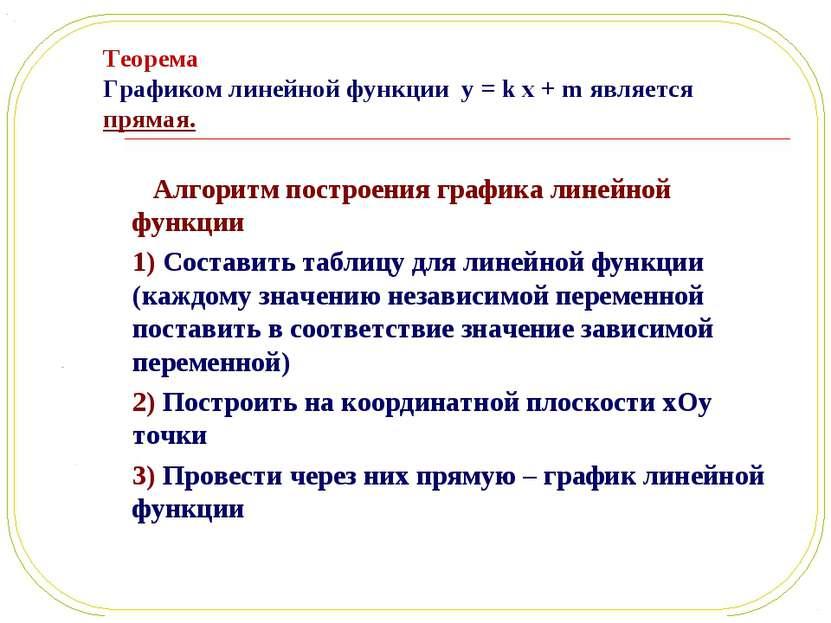 Алгоритм построения графика линейной функции 1) Составить таблицу для линейно...