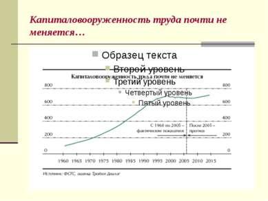 Капиталовооруженность труда почти не меняется…