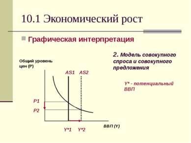 10.1 Экономический рост Графическая интерпретация Y* - потенциальный ВВП 2. М...
