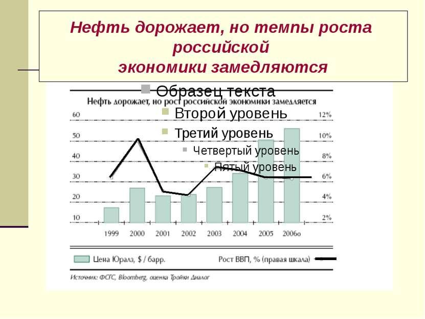 Нефть дорожает, но темпы роста российской экономики замедляются
