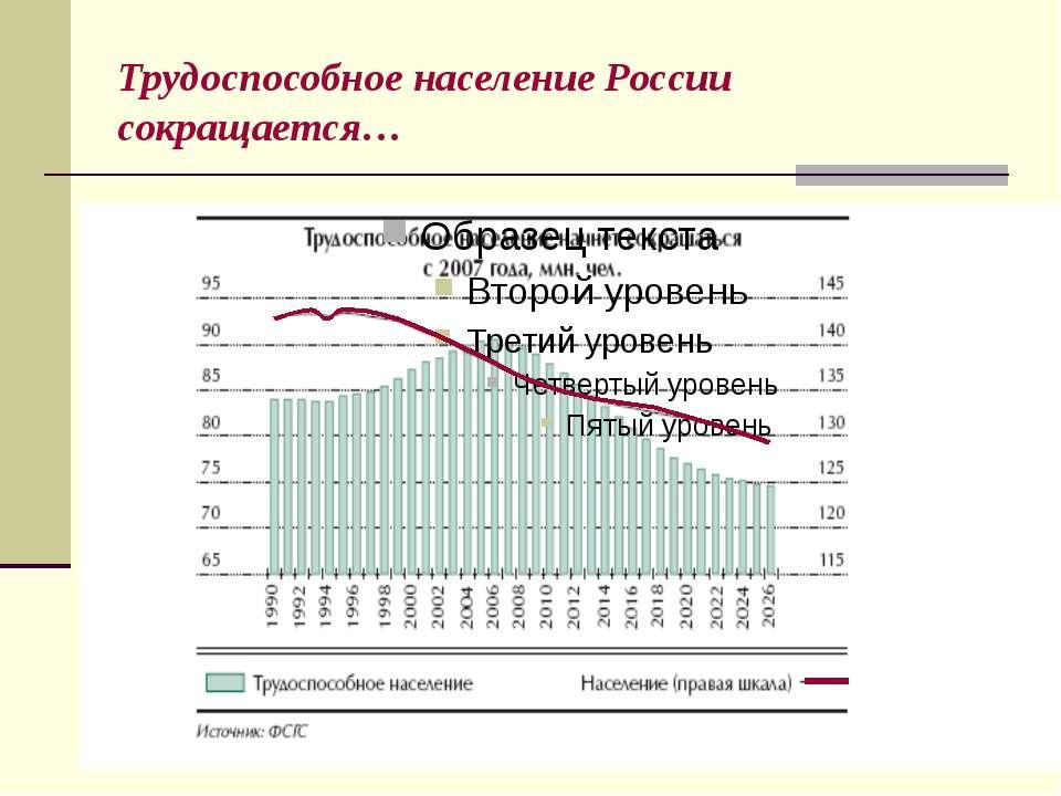 Трудоспособное население России сокращается…