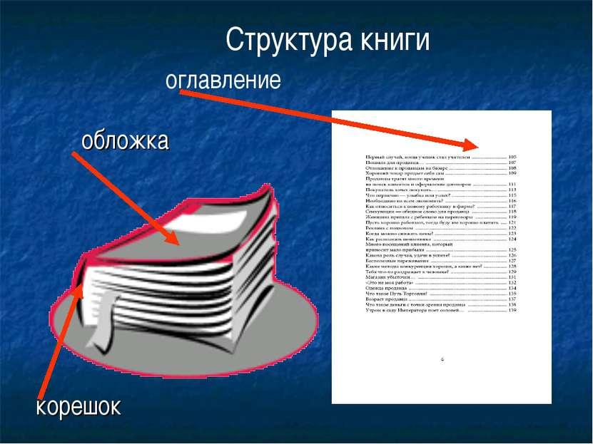 обложка корешок оглавление Структура книги