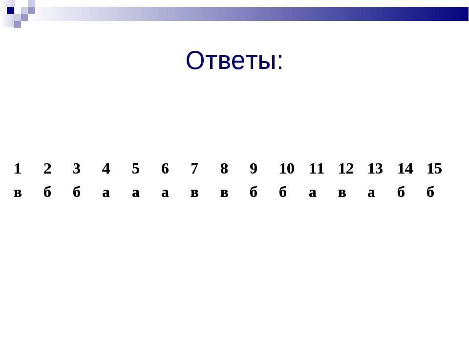 Ответы: 1 2 3 4 5 6 7 8 9 10 11 12 13 14 15 в б б а а а в в б б а в а б б