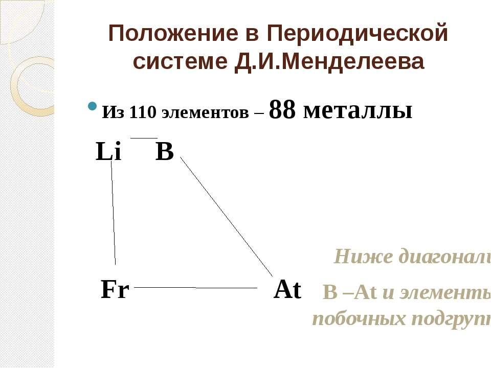 Положение в Периодической системе Д.И.Менделеева Из 110 элементов – 88 металл...