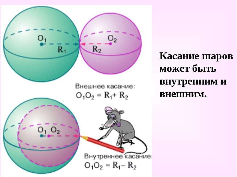 Касание шаров может быть внутренним и внешним.